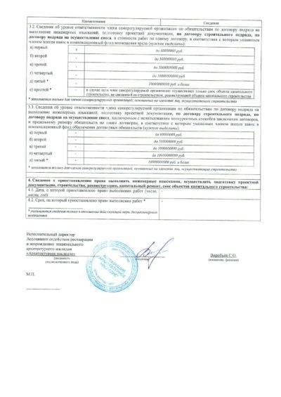 vypiska sro arh nasledie ot 20.107.2021 stranica 2 2 400x565 - Сертификация и допуски